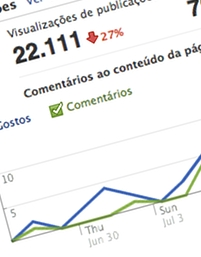 como-usar-o-facebook-insights-para-o-seu-blog-wordpress