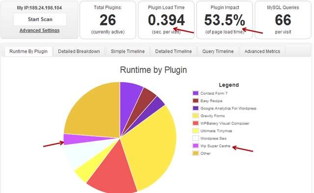plugin p3