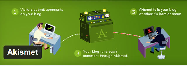 akismet plugin antispam wordpress